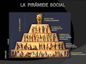 Pirámide social maya, Foto: www.socialhizo.com